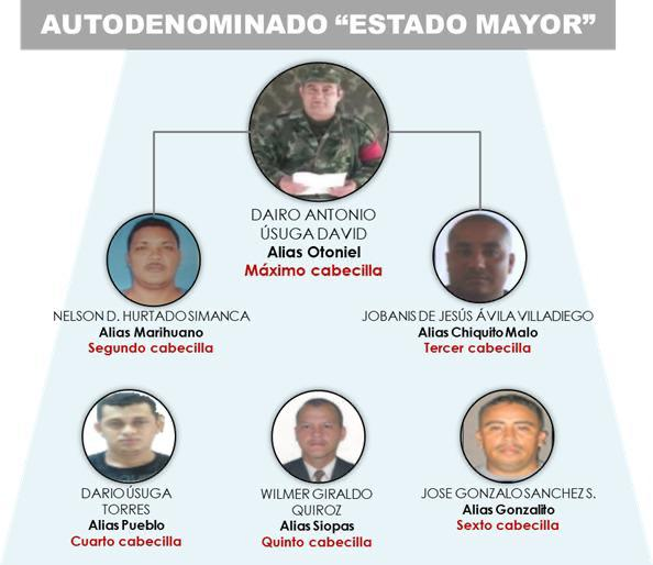 Estructura del Estado Mayor del Clan del Golfo. FOTO CORTESÍA MINDEFENSA