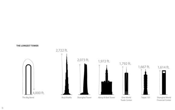 las normas de urbanizacin en nueva york se han vuelto tan estrictas que hoy segn el diario the new york times no se podran construir el por ciento