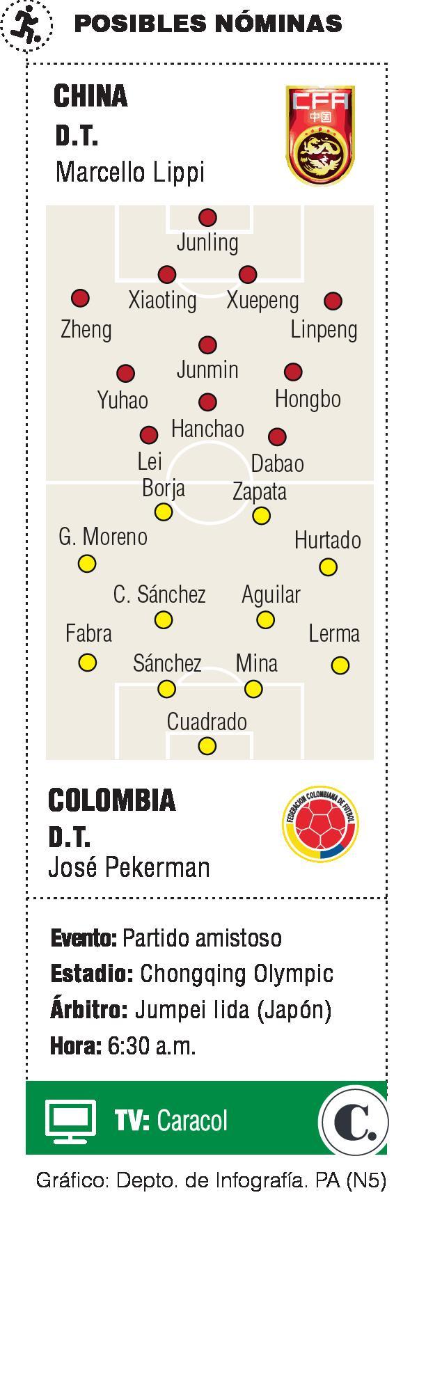 Amistoso Colombia vs. China