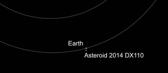 Asteroide pasará cerca a la Tierra sin impactarla