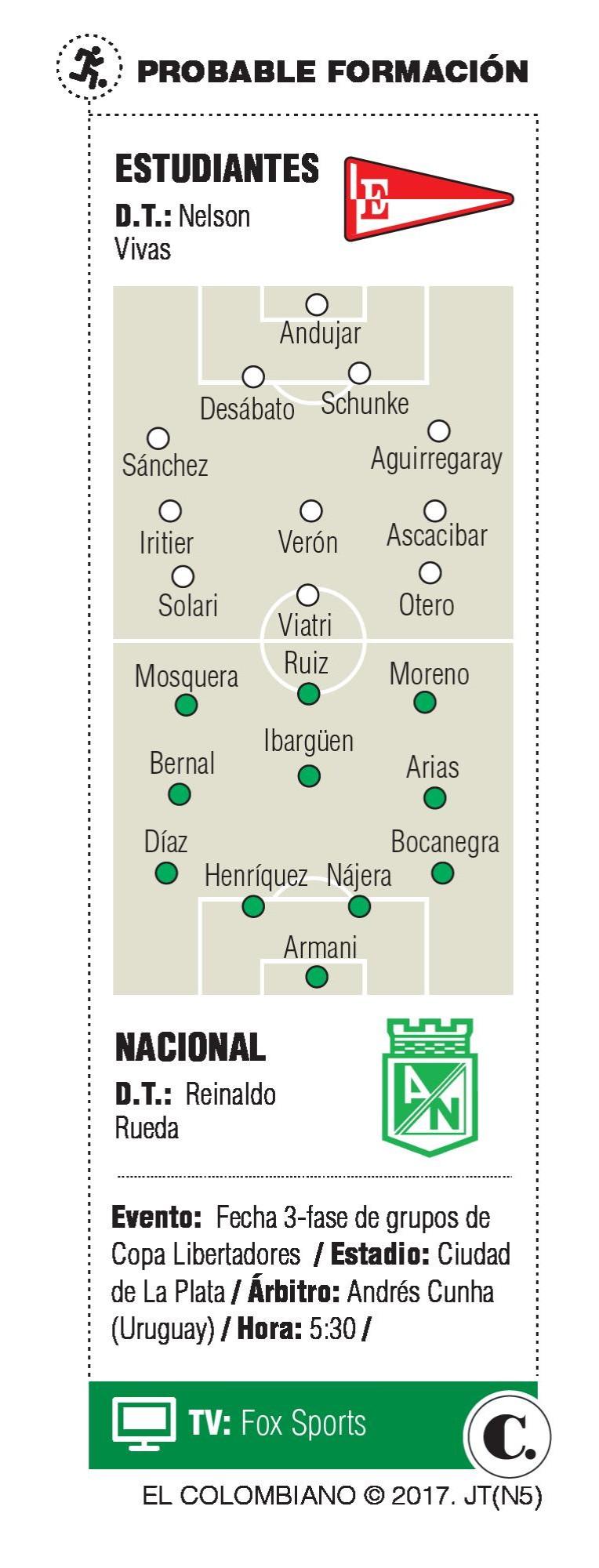 Atlético Nacional, a recuperar el rumbo ante Estudiantes en la Libertadores