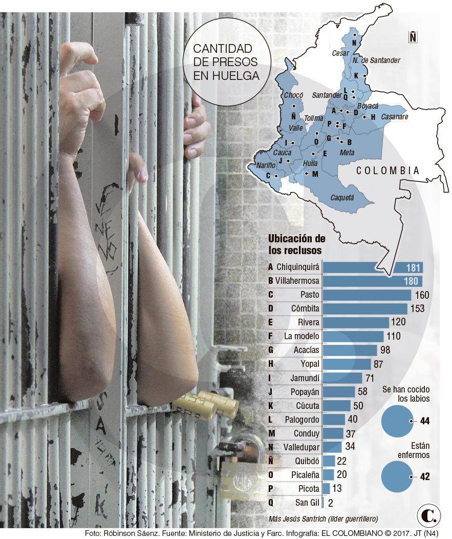 Guerrilleros se cosen la boca para pedir amnistía