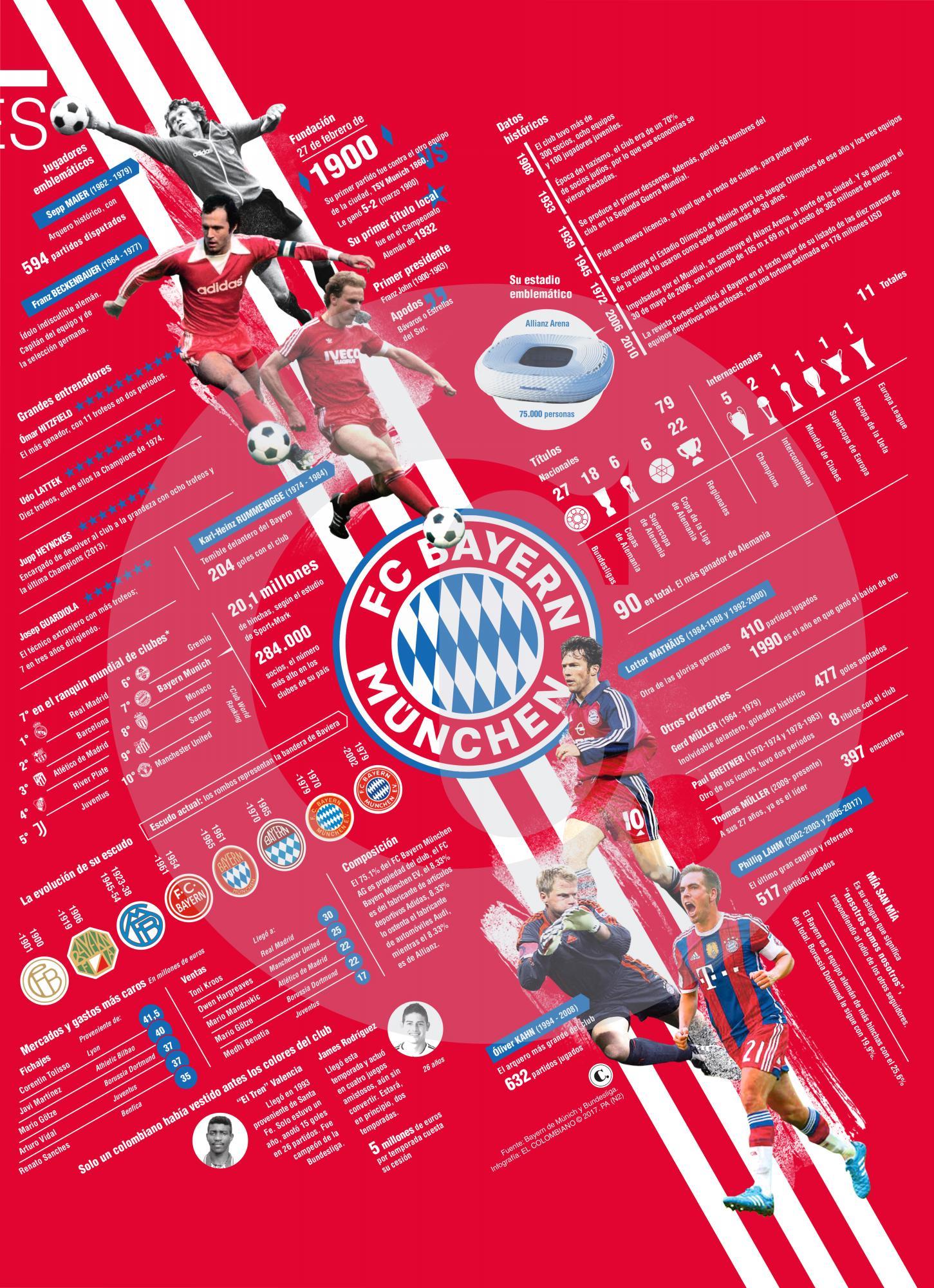 Este es el Bayern de James