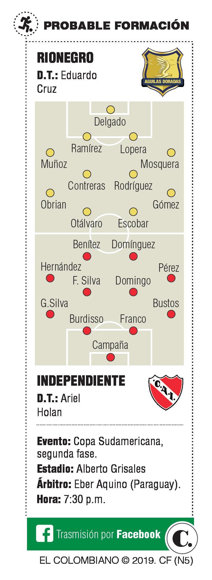 Rionegro-Independiente, partido de primer nivel