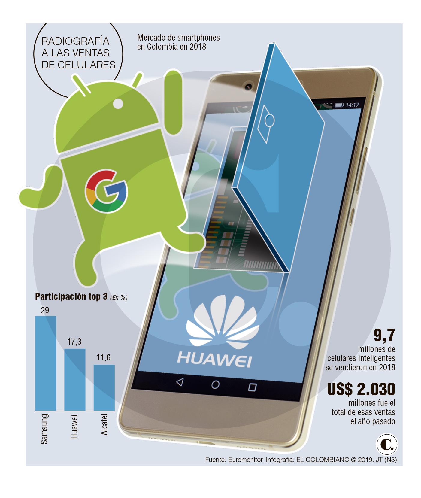¿Qué pasa y cómo lo afecta la pelea entre Google y Huawei?